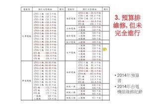 徐光蓉資料.002